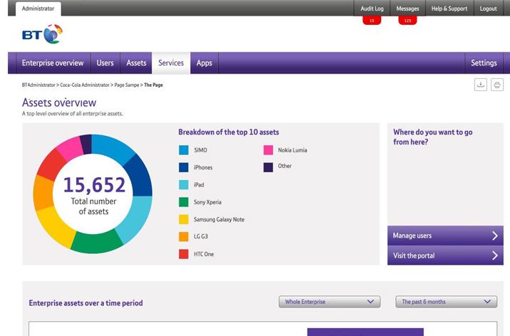 BT Mobile Management UX & Visual Design 3